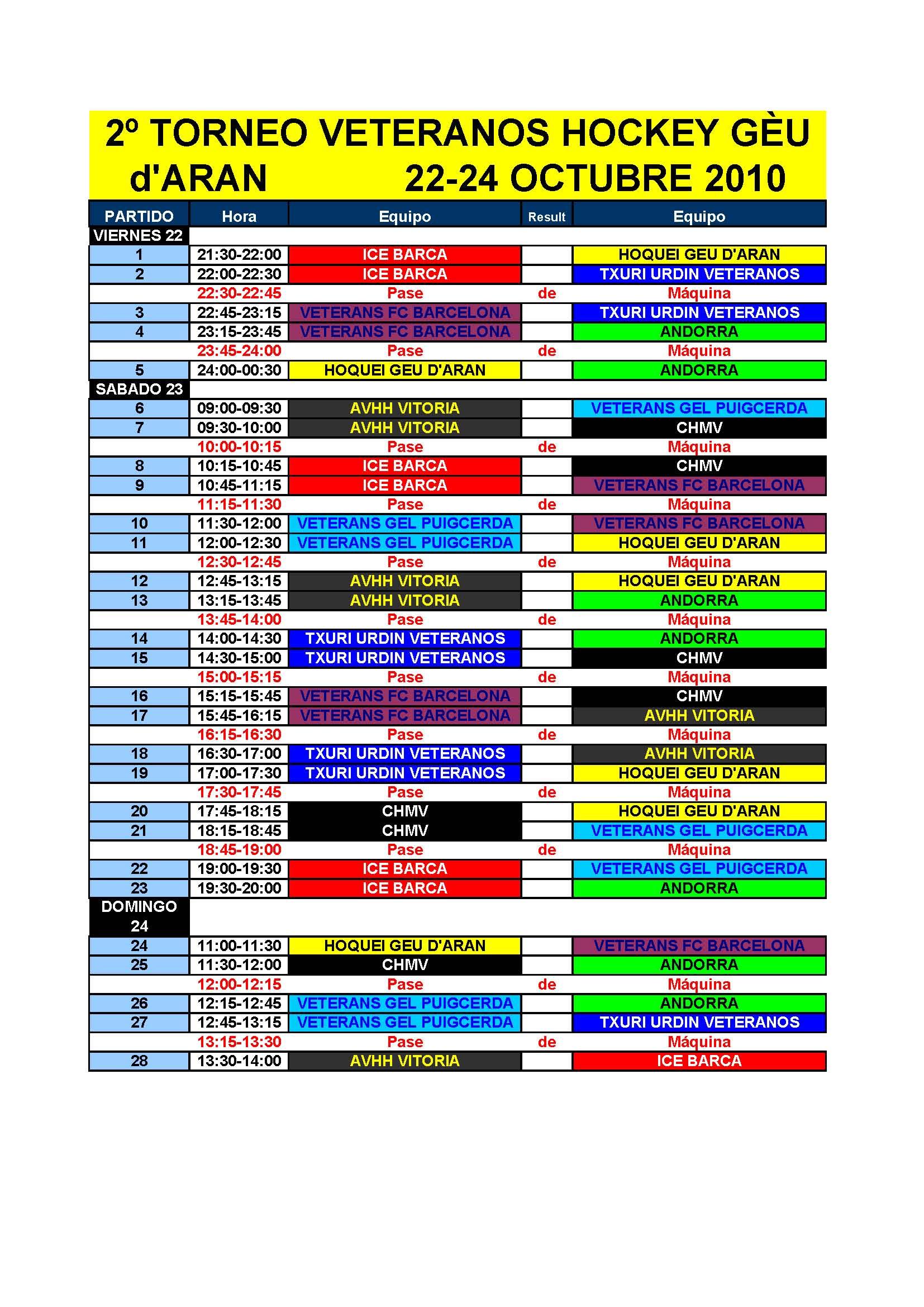 Calendario del torneo